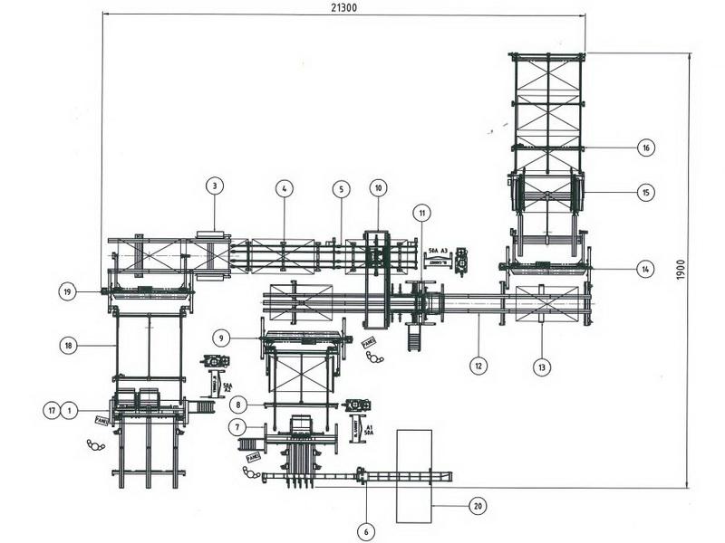 3-Maschinen Kombilinie